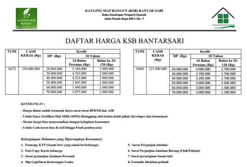 pricelist-rumah-type-30-dan-36-bantarsari-residence