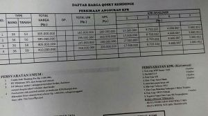 Skema Harga Qosky Residences Tangerang