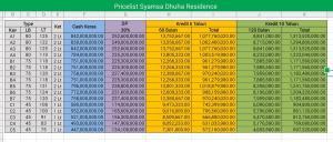 Skema Harga Syamsa Dhuha Residences Pekapuran Cimanggis Depok